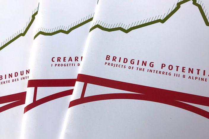 Konzept, Texte, Umwelt-PR: EU Alpine Space - fünfsprachig